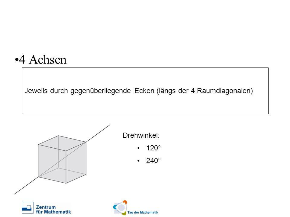 1) Berechnung der Länge des Rechtecks: Die Länge des Rechtecks entspricht 4 mal dem Radius