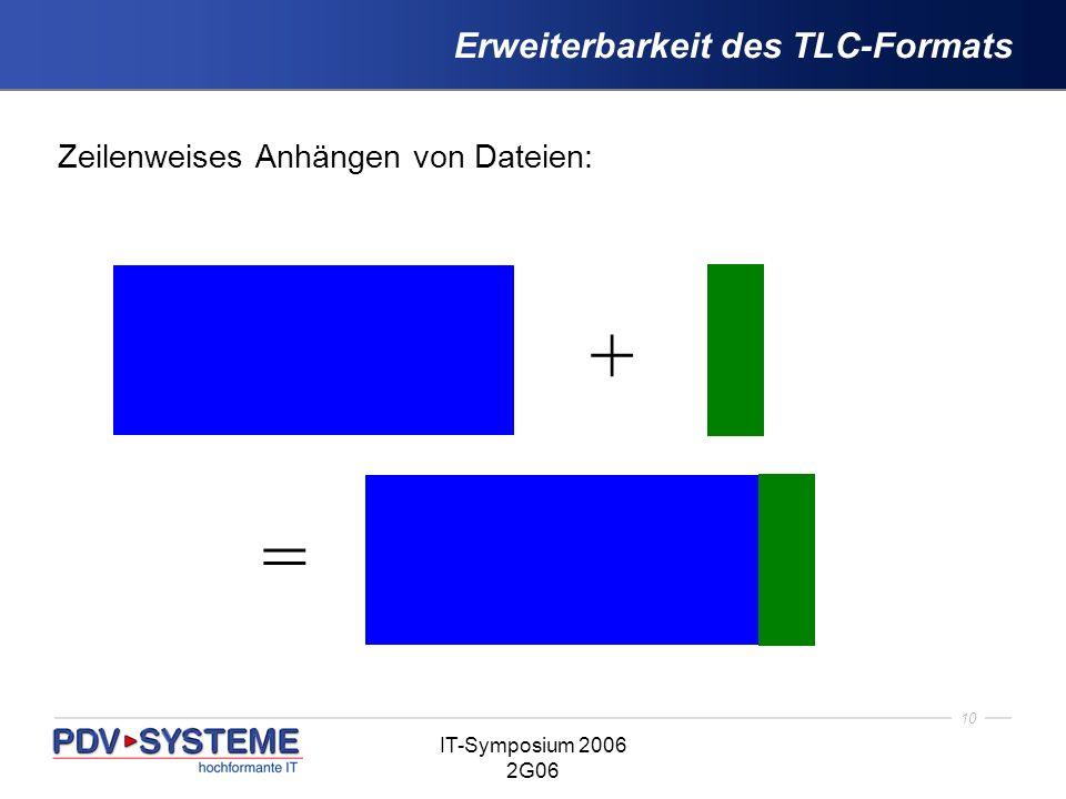 10 IT-Symposium 2006 2G06 Erweiterbarkeit des TLC-Formats Zeilenweises Anhängen von Dateien: + =