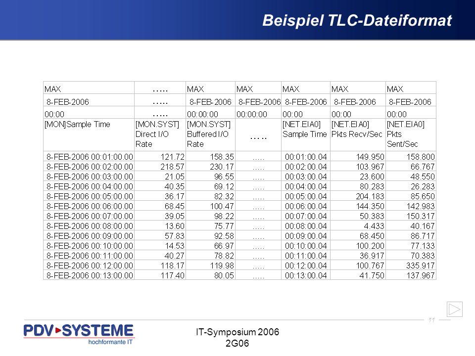 11 IT-Symposium 2006 2G06 Beispiel TLC-Dateiformat