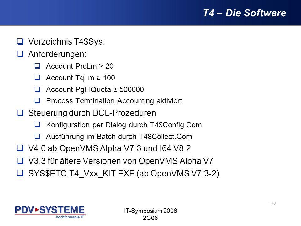 13 IT-Symposium 2006 2G06 T4 – Die Software Verzeichnis T4$Sys: Anforderungen: Account PrcLm 20 Account TqLm 100 Account PgFlQuota 500000 Process Term