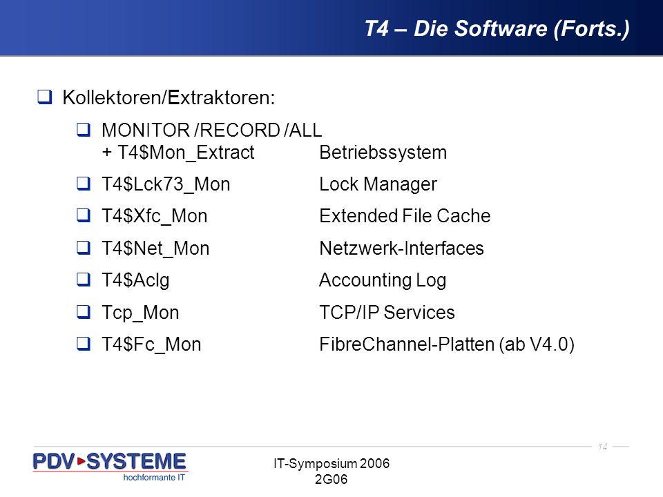 14 IT-Symposium 2006 2G06 T4 – Die Software (Forts.) Kollektoren/Extraktoren: MONITOR /RECORD /ALL + T4$Mon_ExtractBetriebssystem T4$Lck73_MonLock Man