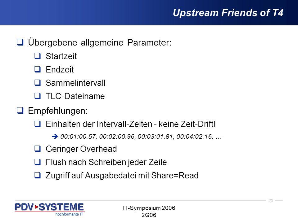 20 IT-Symposium 2006 2G06 Upstream Friends of T4 Übergebene allgemeine Parameter: Startzeit Endzeit Sammelintervall TLC-Dateiname Empfehlungen: Einhal
