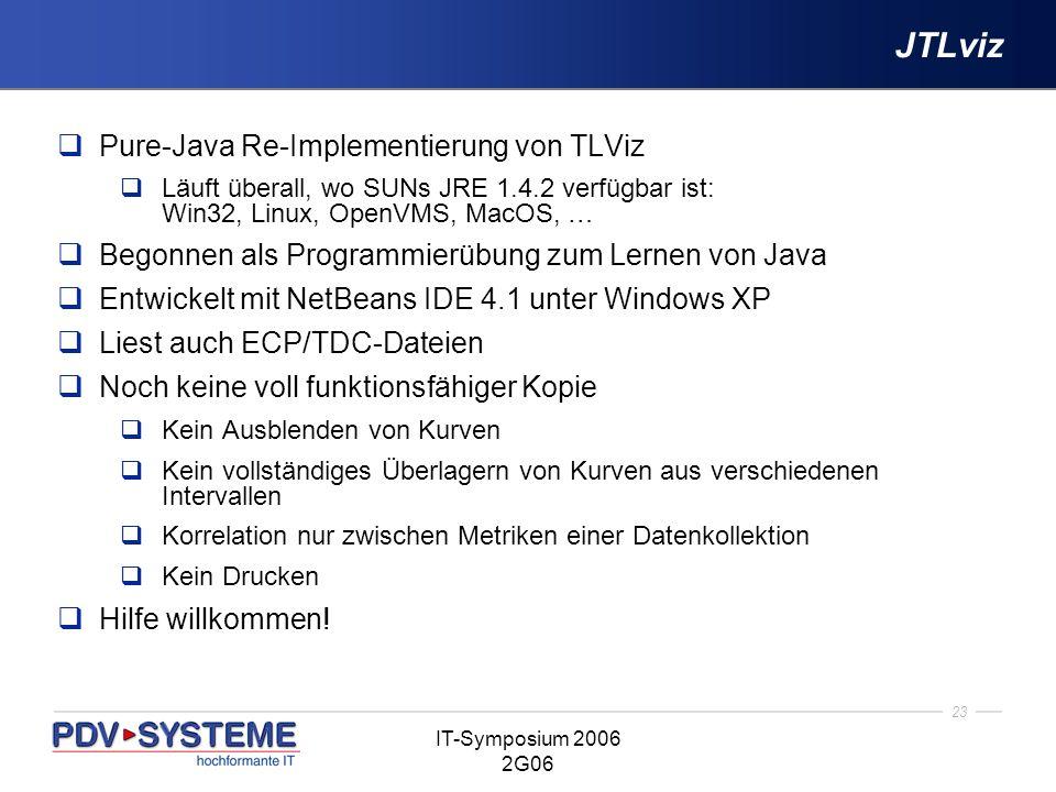 23 IT-Symposium 2006 2G06 JTLviz Pure-Java Re-Implementierung von TLViz Läuft überall, wo SUNs JRE 1.4.2 verfügbar ist: Win32, Linux, OpenVMS, MacOS,