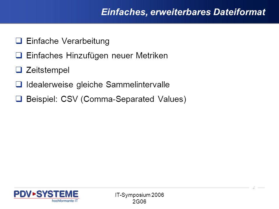 4 IT-Symposium 2006 2G06 Einfaches, erweiterbares Dateiformat Einfache Verarbeitung Einfaches Hinzufügen neuer Metriken Zeitstempel Idealerweise gleic