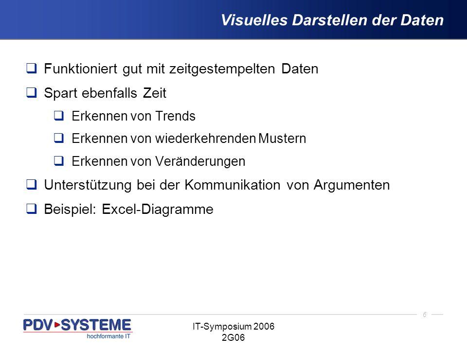 6 IT-Symposium 2006 2G06 Visuelles Darstellen der Daten Funktioniert gut mit zeitgestempelten Daten Spart ebenfalls Zeit Erkennen von Trends Erkennen