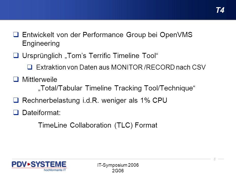 19 IT-Symposium 2006 2G06 Friends of T4 upstream : weitere Kollektoren Spinlocks ORACLE Classic und Rdb BEA WebLogic Server Antwortzeiten / Datendurchsatz von Applikationen … downstream : Verarbeiten von TLC-Dateien Zusammenfassen Berechnen neuer Metriken Visualisieren …