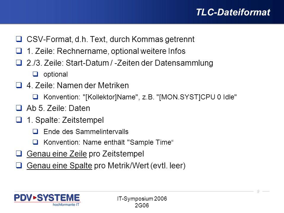 9 IT-Symposium 2006 2G06 TLC-Dateiformat CSV-Format, d.h. Text, durch Kommas getrennt 1. Zeile: Rechnername, optional weitere Infos 2./3. Zeile: Start