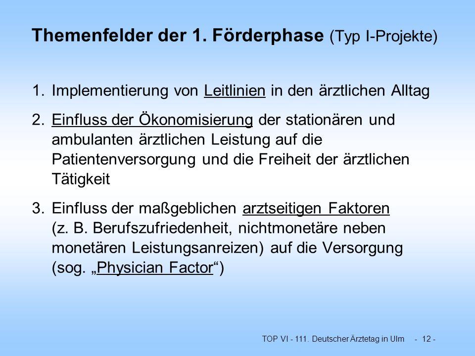 TOP VI - 111. Deutscher Ärztetag in Ulm - 12 - Themenfelder der 1. Förderphase (Typ I-Projekte) 1.Implementierung von Leitlinien in den ärztlichen All