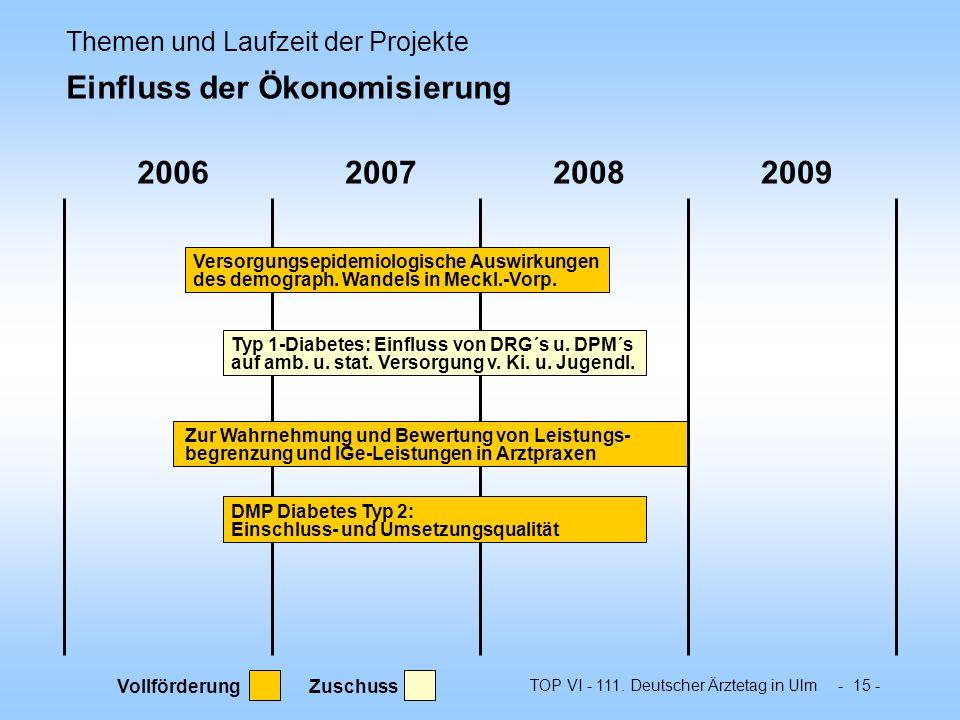 TOP VI - 111. Deutscher Ärztetag in Ulm - 15 - 2006200720082009 Versorgungsepidemiologische Auswirkungen des demograph. Wandels in Meckl.-Vorp. Typ 1-