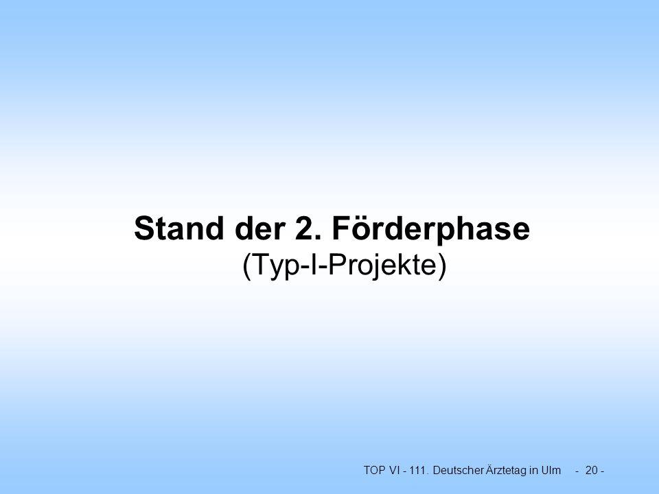 TOP VI - 111. Deutscher Ärztetag in Ulm - 20 - Stand der 2. Förderphase (Typ-I-Projekte)