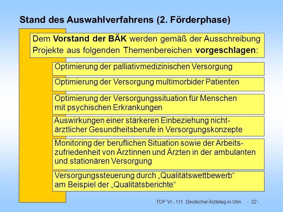 TOP VI - 111. Deutscher Ärztetag in Ulm - 22 - Stand des Auswahlverfahrens (2. Förderphase) Dem Vorstand der BÄK werden gemäß der Ausschreibung Projek