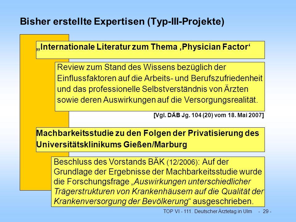 TOP VI - 111. Deutscher Ärztetag in Ulm - 29 - Bisher erstellte Expertisen (Typ-III-Projekte) Review zum Stand des Wissens bezüglich der Einflussfakto