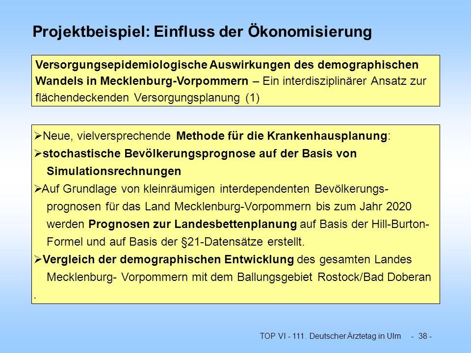 TOP VI - 111. Deutscher Ärztetag in Ulm - 38 - Projektbeispiel: Einfluss der Ökonomisierung Neue, vielversprechende Methode für die Krankenhausplanung