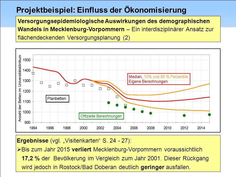 TOP VI - 111. Deutscher Ärztetag in Ulm - 39 - Projektbeispiel: Einfluss der Ökonomisierung Ergebnisse (vgl. Visitenkarten S. 24 - 27): Bis zum Jahr 2