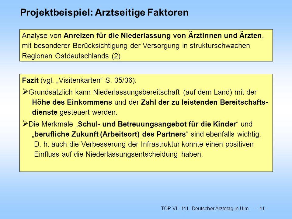TOP VI - 111. Deutscher Ärztetag in Ulm - 41 - Projektbeispiel: Arztseitige Faktoren Fazit (vgl. Visitenkarten S. 35/36): Grundsätzlich kann Niederlas