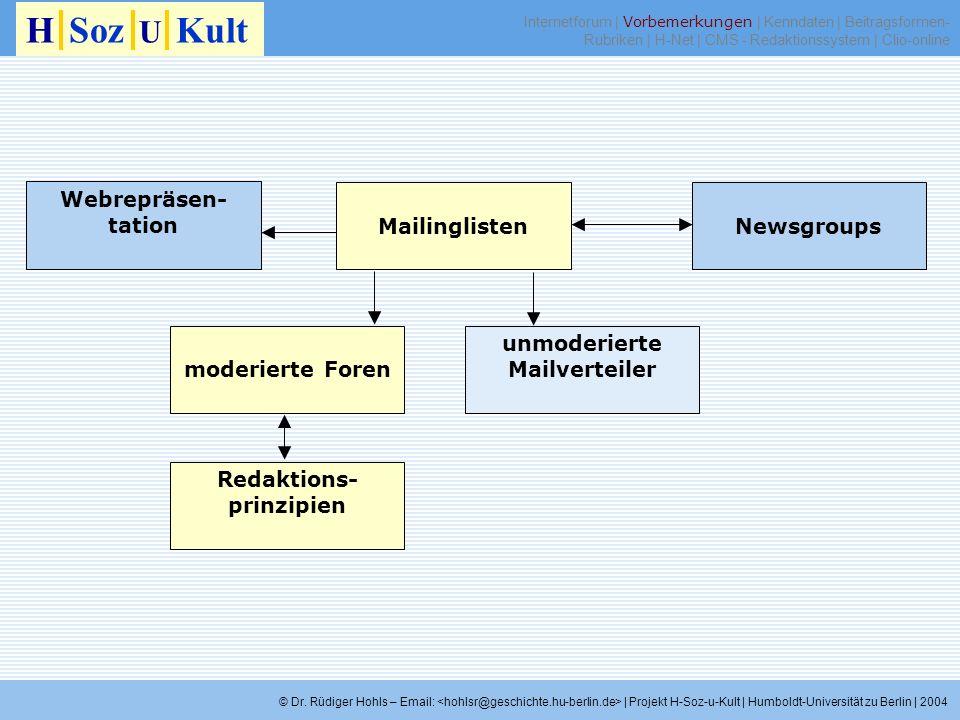 H Soz U Kult © Dr. Rüdiger Hohls – Email: | Projekt H-Soz-u-Kult | Humboldt-Universität zu Berlin | 2004 Internetforum | Vorbemerkungen | Kenndaten |