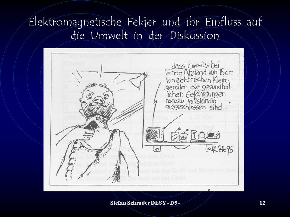 Stefan Schrader DESY - D5 -11 Elektromagnetische Felder und ihr Einfluss auf die Umwelt in der Diskussion