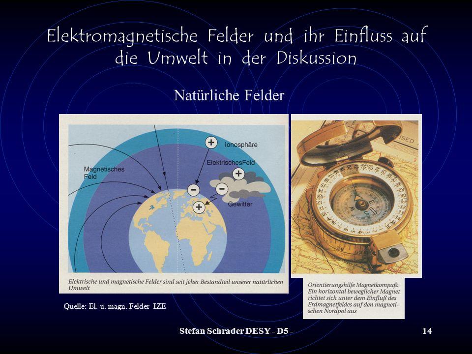 Stefan Schrader DESY - D5 -13 Elektromagnetische Felder und ihr Einfluss auf die Umwelt in der Diskussion Was sind elektrische, magnetische und elektr