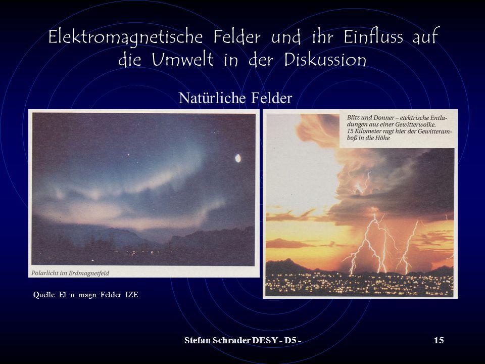 Stefan Schrader DESY - D5 -14 Elektromagnetische Felder und ihr Einfluss auf die Umwelt in der Diskussion Quelle: El. u. magn. Felder IZE Natürliche F