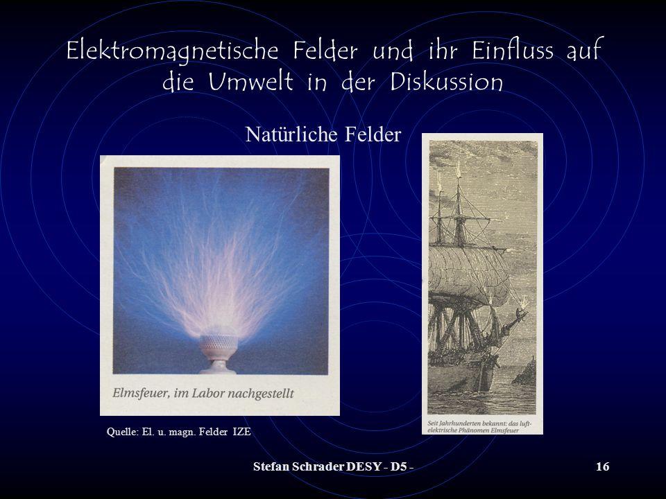 Stefan Schrader DESY - D5 -15 Elektromagnetische Felder und ihr Einfluss auf die Umwelt in der Diskussion Quelle: El. u. magn. Felder IZE Natürliche F