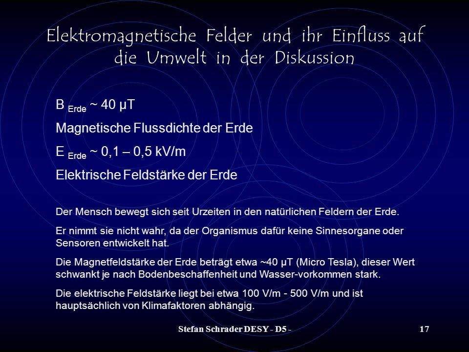 Stefan Schrader DESY - D5 -16 Elektromagnetische Felder und ihr Einfluss auf die Umwelt in der Diskussion Quelle: El. u. magn. Felder IZE Natürliche F