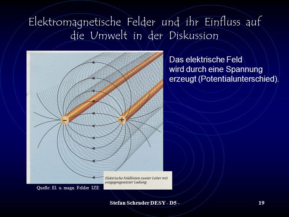 Stefan Schrader DESY - D5 -18 Elektromagnetische Felder und ihr Einfluss auf die Umwelt in der Diskussion Technisch erzeugte Felder Sie lassen sich un