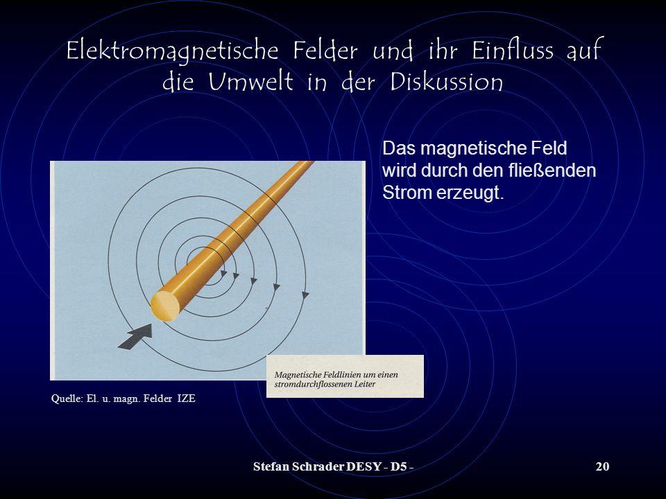Stefan Schrader DESY - D5 -19 Elektromagnetische Felder und ihr Einfluss auf die Umwelt in der Diskussion Das elektrische Feld wird durch eine Spannun
