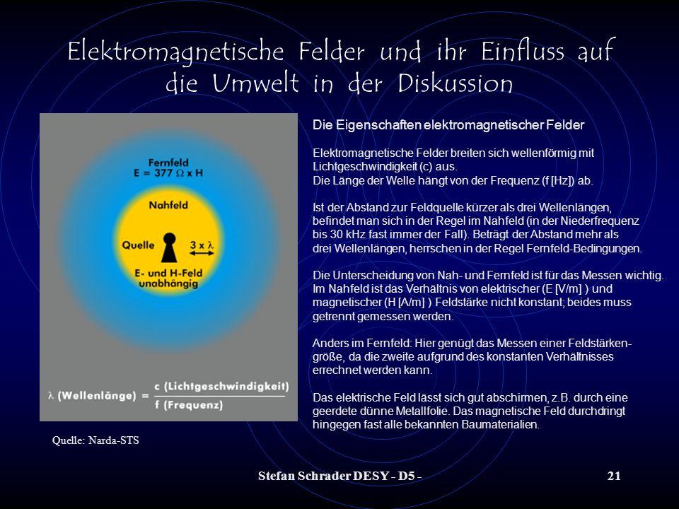 Stefan Schrader DESY - D5 -20 Elektromagnetische Felder und ihr Einfluss auf die Umwelt in der Diskussion Das magnetische Feld wird durch den fließend