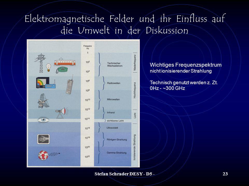 Stefan Schrader DESY - D5 -22 Elektromagnetische Felder und ihr Einfluss auf die Umwelt in der Diskussion Wo kommen künstliche oder technische EMF vor