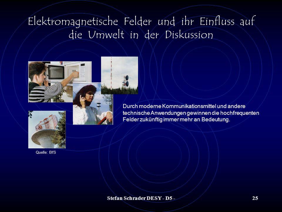 Stefan Schrader DESY - D5 -24 Elektromagnetische Felder und ihr Einfluss auf die Umwelt in der Diskussion Quelle: IZE Die Vernetzung der Stromversorgu
