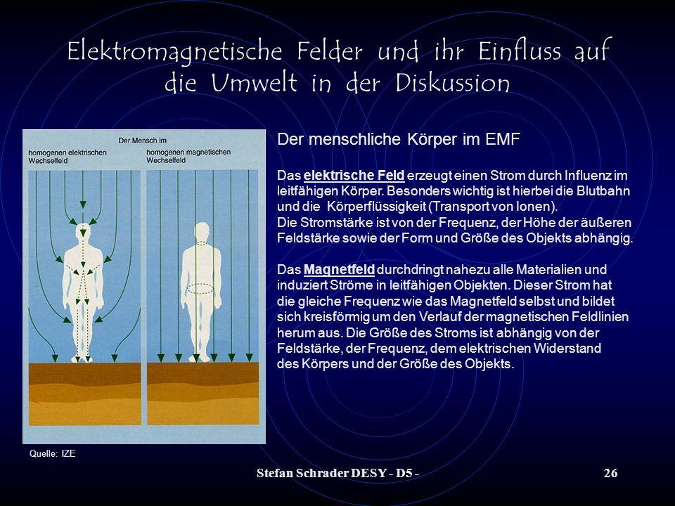 Stefan Schrader DESY - D5 -25 Elektromagnetische Felder und ihr Einfluss auf die Umwelt in der Diskussion Quelle: BfS Durch moderne Kommunikationsmitt