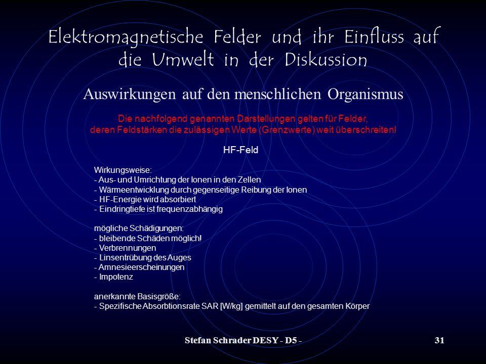 Stefan Schrader DESY - D5 -30 Elektromagnetische Felder und ihr Einfluss auf die Umwelt in der Diskussion Auswirkungen auf den menschlichen Organismus