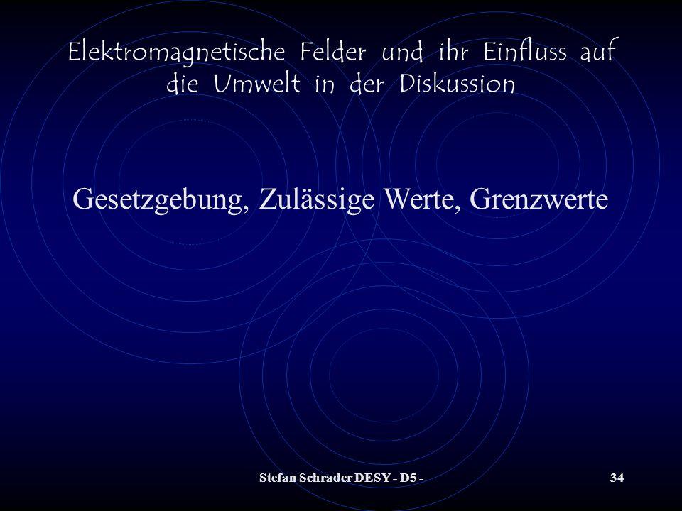 Stefan Schrader DESY - D5 -33 Elektromagnetische Felder und ihr Einfluss auf die Umwelt in der Diskussion Quelle: Elektrosmogseite von Ralf Dieter Wöl