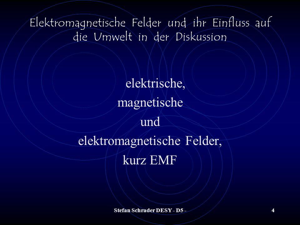 Stefan Schrader DESY - D5 -34 Elektromagnetische Felder und ihr Einfluss auf die Umwelt in der Diskussion Gesetzgebung, Zulässige Werte, Grenzwerte