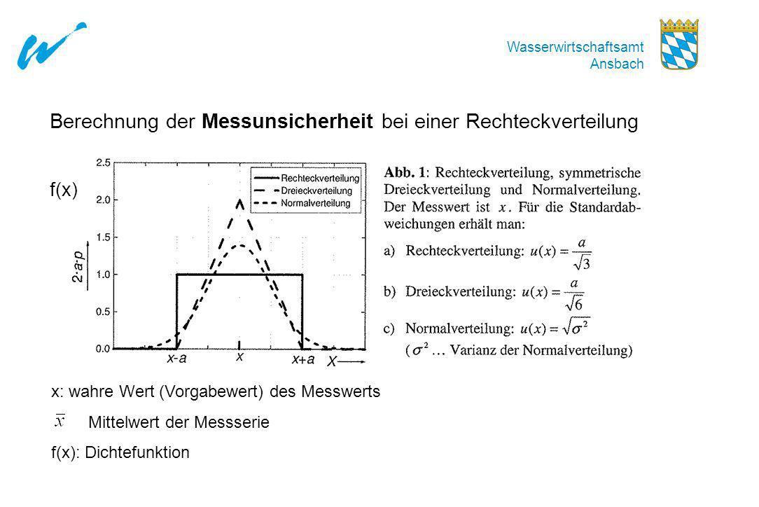 Wasserwirtschaftsamt Ansbach Berechnung der Messunsicherheit bei einer Rechteckverteilung x: wahre Wert (Vorgabewert) des Messwerts Mittelwert der Mes