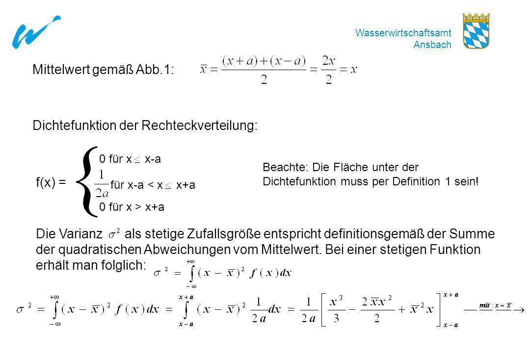 Wasserwirtschaftsamt Ansbach Mittelwert gemäß Abb.1: Dichtefunktion der Rechteckverteilung: f(x) = { 0 für x x-a für x-a < x x+a Beachte: Die Fläche u