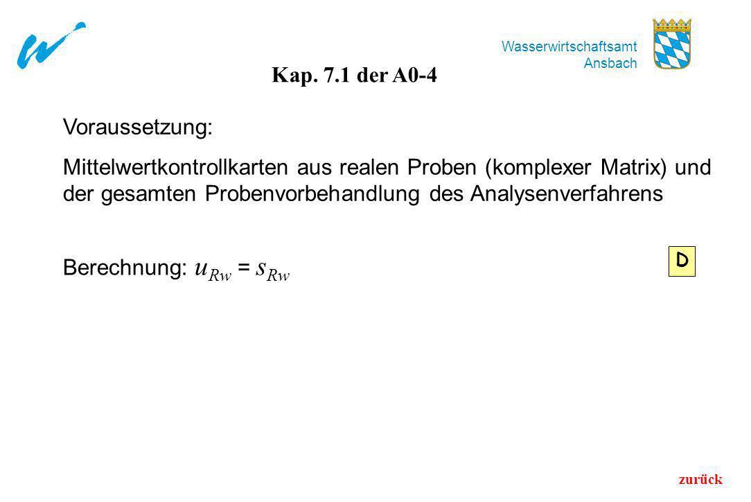 Wasserwirtschaftsamt Ansbach Kap. 7.1 der A0-4 zurück Voraussetzung: Mittelwertkontrollkarten aus realen Proben (komplexer Matrix) und der gesamten Pr