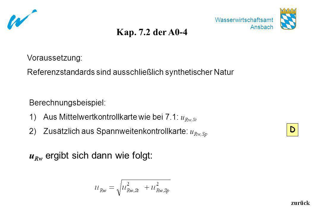 Wasserwirtschaftsamt Ansbach zurück Kap. 7.2 der A0-4 Voraussetzung: Referenzstandards sind ausschließlich synthetischer Natur Berechnungsbeispiel: 1)