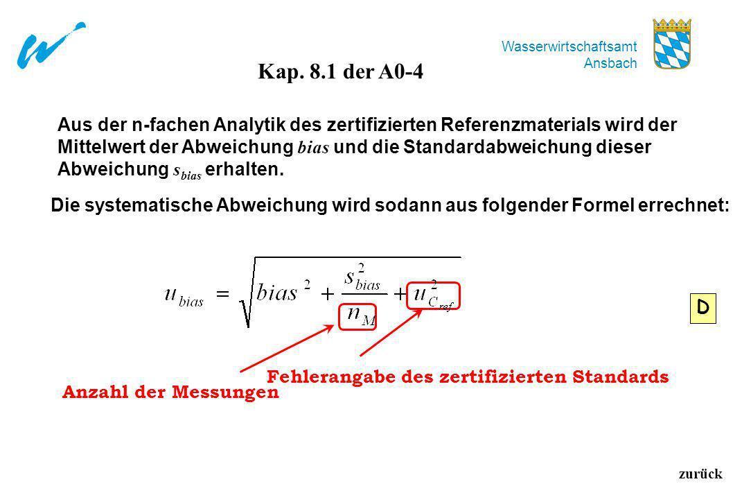 Wasserwirtschaftsamt Ansbach zurück Kap. 8.1 der A0-4 Aus der n-fachen Analytik des zertifizierten Referenzmaterials wird der Mittelwert der Abweichun