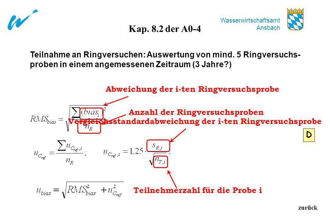 Wasserwirtschaftsamt Ansbach zurück Kap. 8.2 der A0-4 Teilnahme an Ringversuchen: Auswertung von mind. 5 Ringversuchs- proben in einem angemessenen Ze