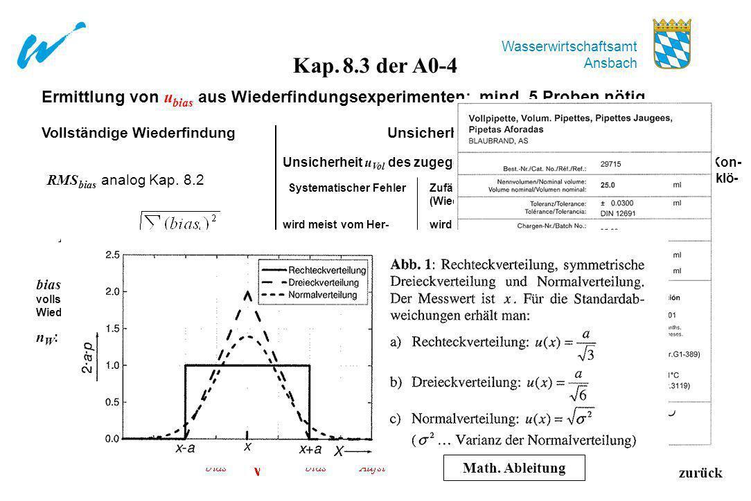 Wasserwirtschaftsamt Ansbach zurück Kap. 8.3 der A0-4 Ermittlung von u bias aus Wiederfindungsexperimenten: mind. 5 Proben nötig Vollständige Wiederfi