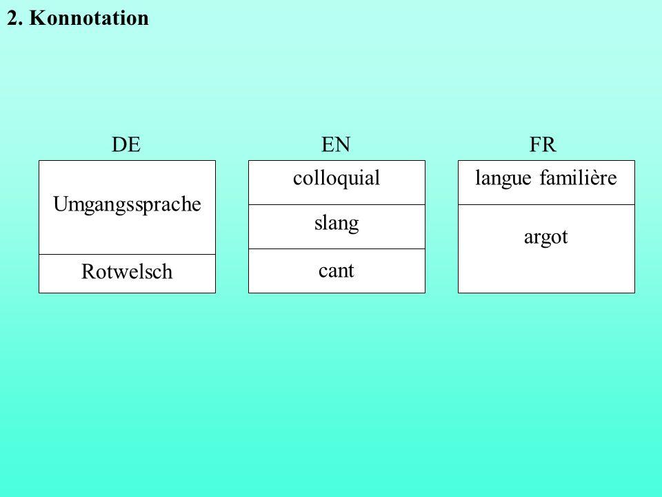 Umgangssprache Rotwelsch colloquial slang cant langue familière argot DEEN FR 2. Konnotation