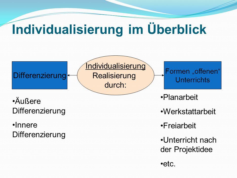 Individualisierung im Überblick Individualisierung Realisierung durch: Formen offenen Unterrichts Differenzierung Äußere Differenzierung Innere Differ