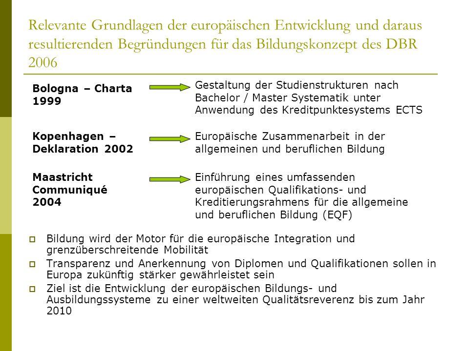 Relevante Grundlagen der europäischen Entwicklung und daraus resultierenden Begründungen für das Bildungskonzept des DBR 2006 Bildung wird der Motor f