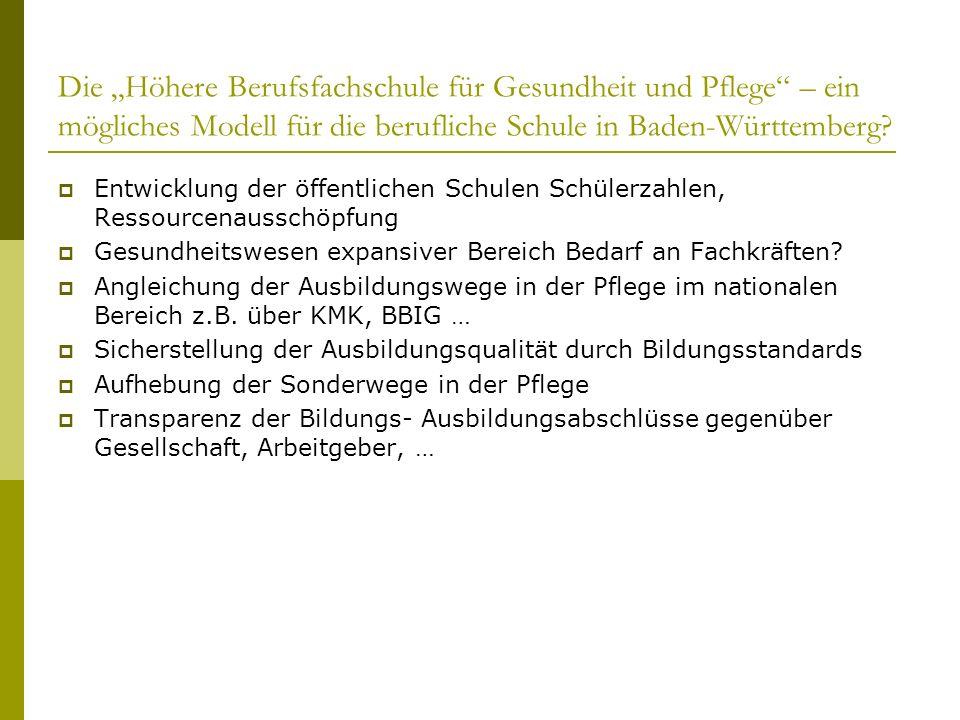 Die Höhere Berufsfachschule für Gesundheit und Pflege – ein mögliches Modell für die berufliche Schule in Baden-Württemberg? Entwicklung der öffentlic