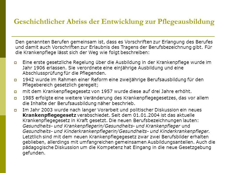Geschichtlicher Abriss der Entwicklung zur Pflegeausbildung Entwicklung der Berufsgesetze der Krankenpflege und Berufsbezeichnungen Gesundheits- und Krankenpflegerin/-pfleger bzw.