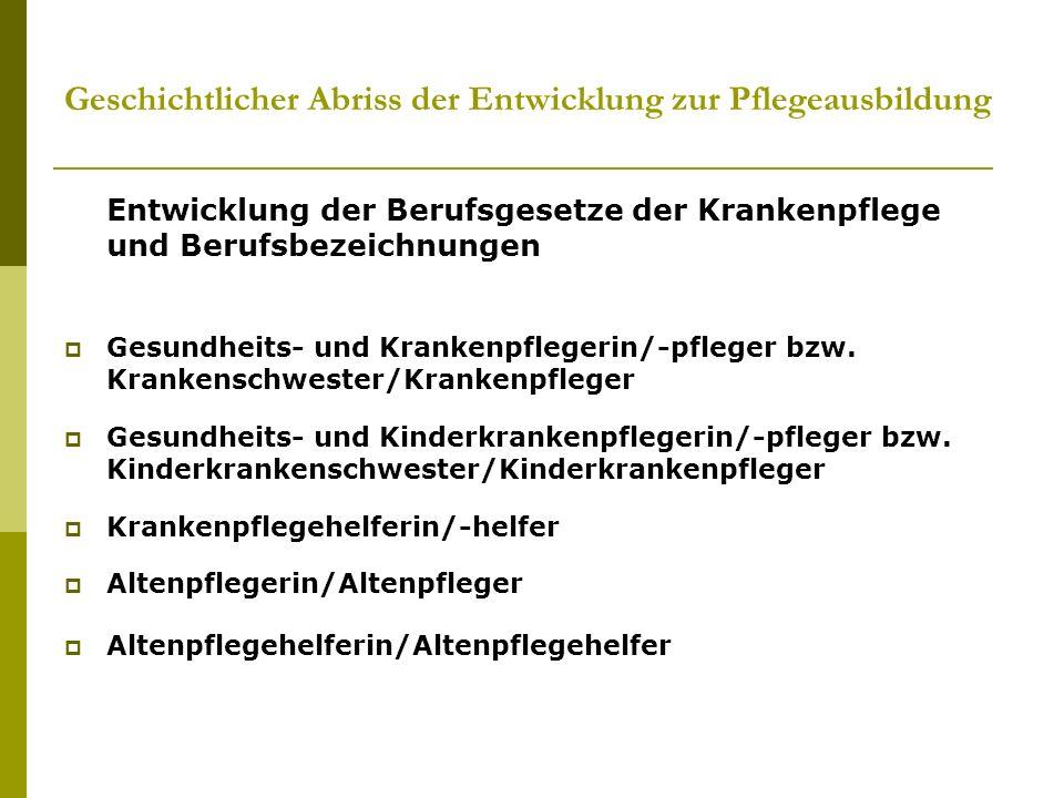 Quellen Hummel Eva: Krankenpflege im Umbruch (1876-1914).