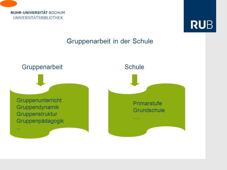 U UNIVERSITÄTSBIBLIOTHEK Gruppenarbeit in der Schule Primarstufe Grundschule ….
