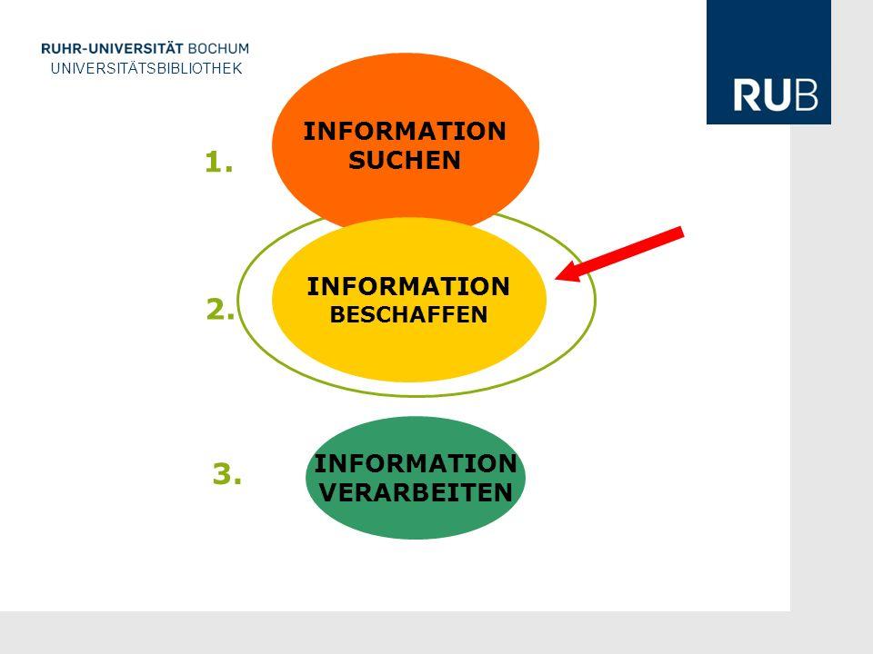 U UNIVERSITÄTSBIBLIOTHEK INFORMATION SUCHEN INFORMATION BESCHAFFEN INFORMATION VERARBEITEN 1. 2. 3.