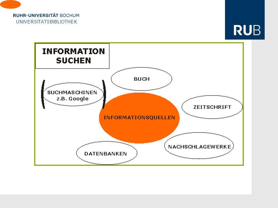 U UNIVERSITÄTSBIBLIOTHEK Schlagwort-Index